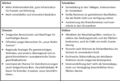 SWOT Siedlung.png